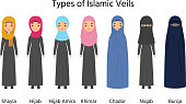 Islamic women clothes. Muslim veils. Vector. Types of Hijab. Female characters in Arab traditional clothing. Islam headdresses in flat design. Cartoon illustration. Set fashion icons.