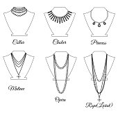 Types of necklaces by length outline vector illustration