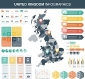 United Kingdom map with Infographic elements. Infographics layouts. Vector illustration