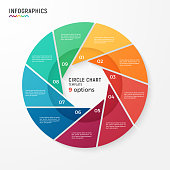 Vector circle chart infographic template for data visualization. 9 options, steps, parts.