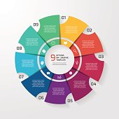 Vector circle infographic template for graphs, charts, diagrams. Pie chart concept with 9 options, parts, steps, processes.