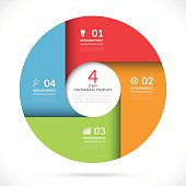 Vector circle template for business infographics. Colorful banner for web, graph, cycling diagram, round chart, workflow layout, number options. 4 steps, parts, options abstract background
