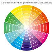 Vector color spectrum, Itten 12-color wheel, printer-friendly CMYK palette, on white background