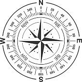 Dial of the compass with the wind rose. Vector compass icon.