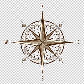 Vector Compass. High Quality Illustration. Old Style. Wind Rose Simple Style Isolated
