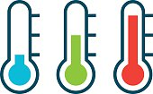 Vector illustration of three different thermometer shows of the cold and heat and comfort zone temperature