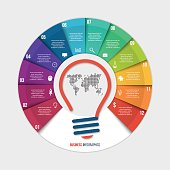 Vector idea pie chart infographic template for graphs, charts, diagrams. Business concept with 12 options, parts, steps, processes.