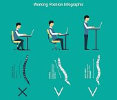 Vector illustration. How to work if you have back pain. Benefits of a standing desk