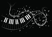 Vector illustration image of music stave inspiration designed by piano and notes. Good for music festival, print poster and card design materials. Horizontal