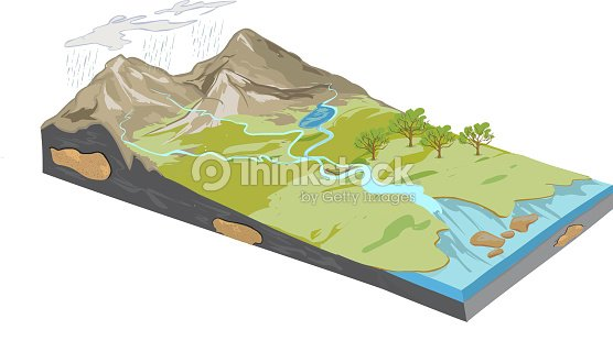Vector Illustration Of A Erosion Diagram Vector Art Thinkstock