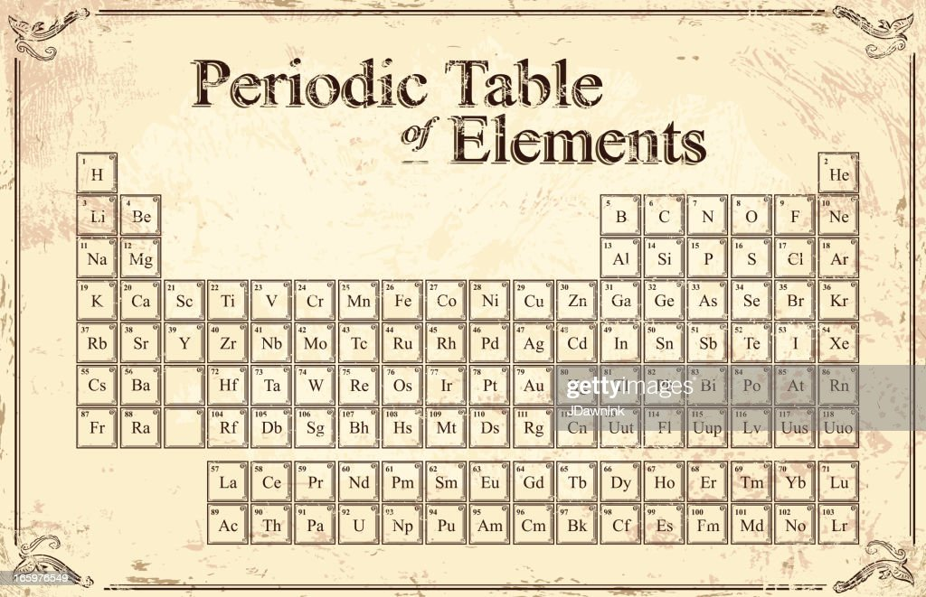 Vintage periodic table of elements design vector art periodic table vintage periodic table of elements design vector art urtaz Image collections