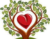 Vector illustration of tree with branches in the shape of heart with an apple inside, love and motherhood idea image. Tree of life theme illustration.