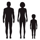 human body anatomy,front vector man, woman silhouette