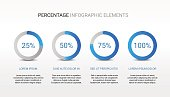 Vector infographic elements template with blue percentage circles.