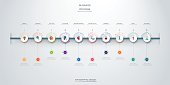 Vector infographics timeline design template with 10 option and integrated circles background. Blank space for content, business, infographic, diagram, digital network, flowchart, process diagram, tim