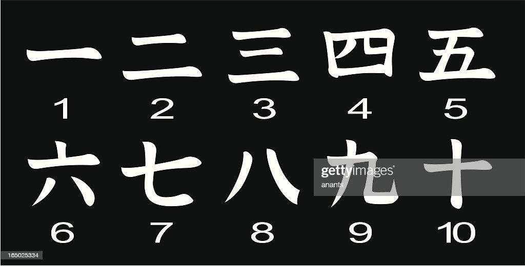 Japanese: Basics Lesson #4: Learning Numbers Part 1 (Let's learn 1 ...