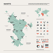Vector map of Mayotte. Country map with division, cities and capital. Political map,  world map, infographic elements.