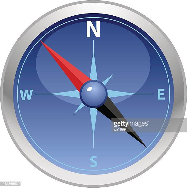 Vector of a compass made _