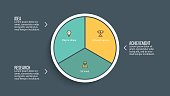 Vector pie chart. Presentation template with 3 steps, options, sections.