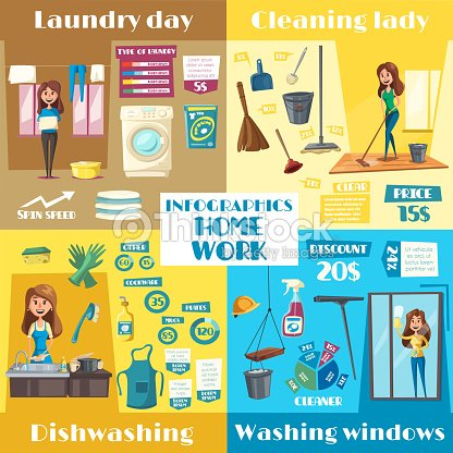 Carteles De Vector Para Tareas Domésticas Limpieza Y Lavado Arte