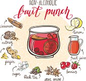 Vector illustration with soft hot drink Fruit punch. Hand drawn glass with non alcoholic beverage and doodle ingredients. Recipe card with isolated objects on circle frame and white background.