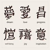 vector set :kanji with translation