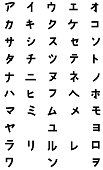 Vector Set of Black Katakana Symbols. Japan Alphabet.