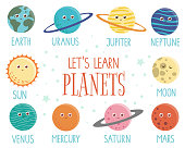 Vector set of planets for children. Bright and cute flat illustration of smiling earth, sun, moon, venus, mars, Jupiter, mercury, Saturn, neptun with names isolated on white background.