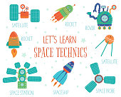 Vector set of space technics for children. Bright and cute flat illustration of spaceship,  rocket,  satellite,  space station,  rover with names isolated on white background