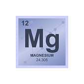 Vector symbol of Magnesium from the Periodic Table of the elements on the background from connected molecules. Symbol is isolated on white background.