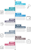 Vertical timeline infographics template, workflow or process diagram, vector eps10 illustration