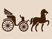 Vintage horse drawn carriage. Stylized silhouette of horse and passenger buggy. Isolated vector illustration.