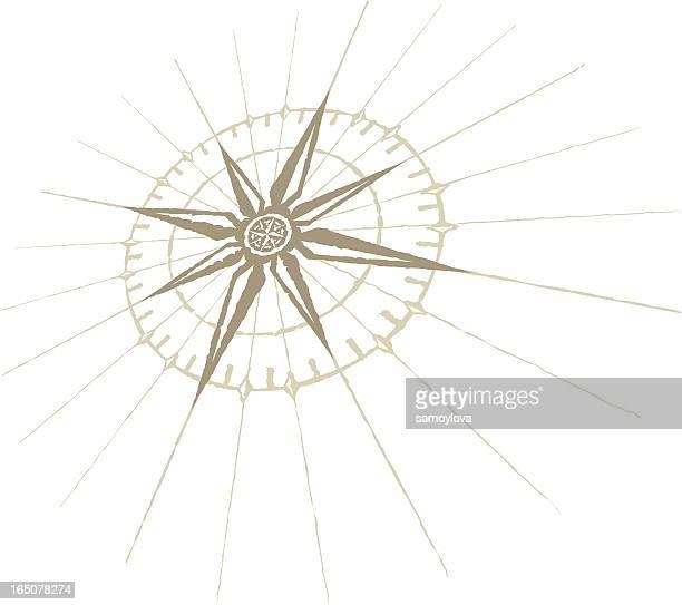 Vintage wind rose compass