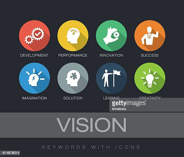 Vision keywords with icons