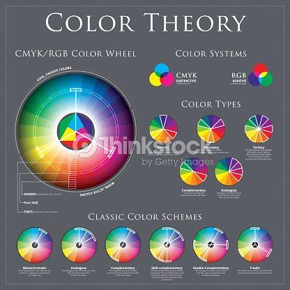 CMYK Vs RGB Color Wheel Theory Vector Art