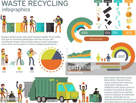 Waste management and garbage collection for recycling vector infographic : stock vector