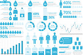Water infographic elements - drops, bottles, people, graphs, percents, vector eps10 illustration