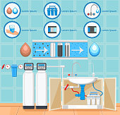 Water Treatment Laboratory. Aqua Bacteria and Microorganisms. Destruction Bacteria. Water Purification System. Flasks with Filters. Purification and Filtration Technology. Vector Flat Illustration.