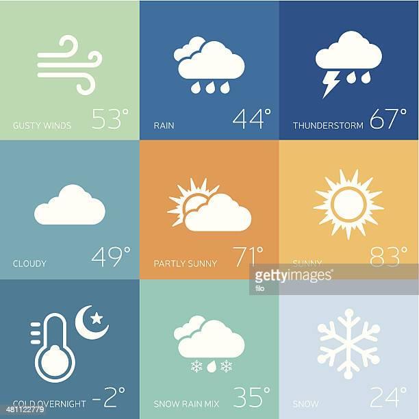 - Wettervorhersage