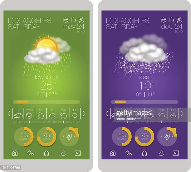Weather interface and icon set on smartphone