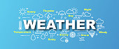 weather vector trendy banner design concept, modern style with thin line art icons on gradient colors background