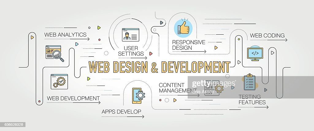 Web Design and Development banner and icons : Vector Art
