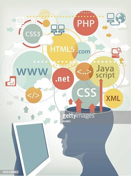 Web developer talent