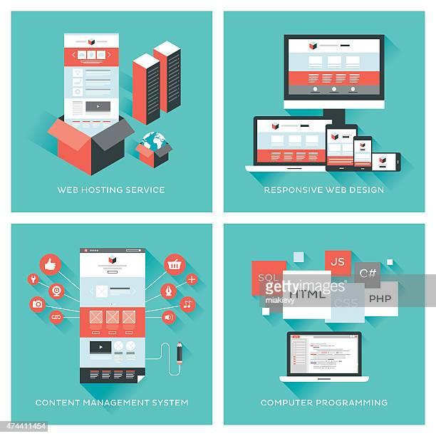 Web development set