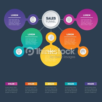 Web template of a sales pipeline purchase funnel sales funnel chart web template of a sales pipeline purchase funnel sales funnel chart or diagram business presentation concept with 5 options flashek Gallery