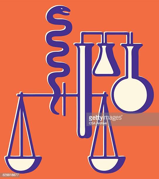 Western and Scientific Medicine