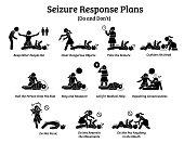 List of seizure response plans and management.
