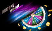 Wheel of fortune turning with coins, abstract gambling background or banner