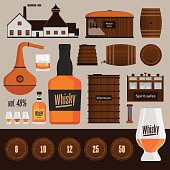Distillery production objects including casks, bottles and stills in flat design