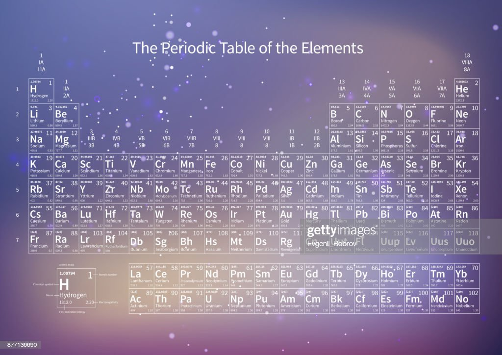 White Chemical Periodic Table Of Elements On Abstract Purple Blurred  Hi Tech Background : Vector